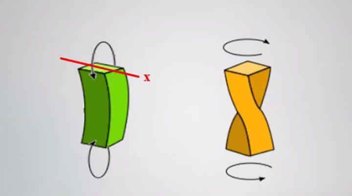 مبانی دانش مکانیک – فصل دوم: انواع حرکت ها، نیروها، گشتاورها و شرایط تکیه گاهی